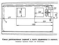 Схема расположения сидений