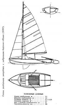 Схема разборного швертбота с надувными бортами «Мева»