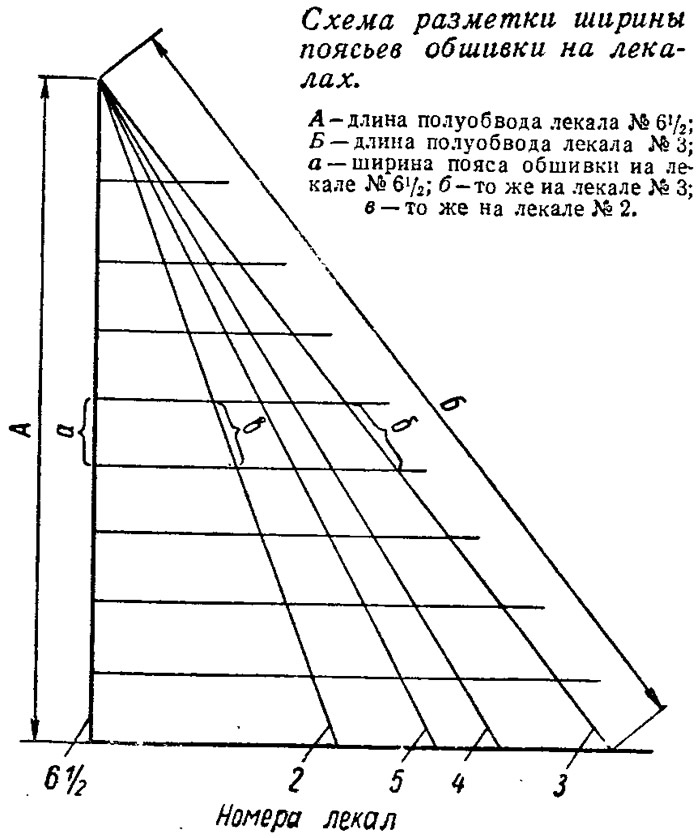 Схема разметки ширины