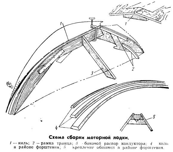 Схема сборки моторной лодки