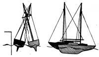 Схема швартовки яхт на стоянке