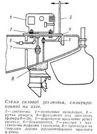 Схема силовой установки смонтированной на яхте