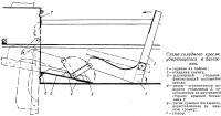 Схема складного кресла, убирающегося в багажник