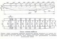 Схема стапель-шаблона