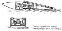 Схема торпедного катера конструкции фон Томамхула