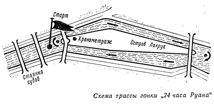 Схема трассы гонки «24