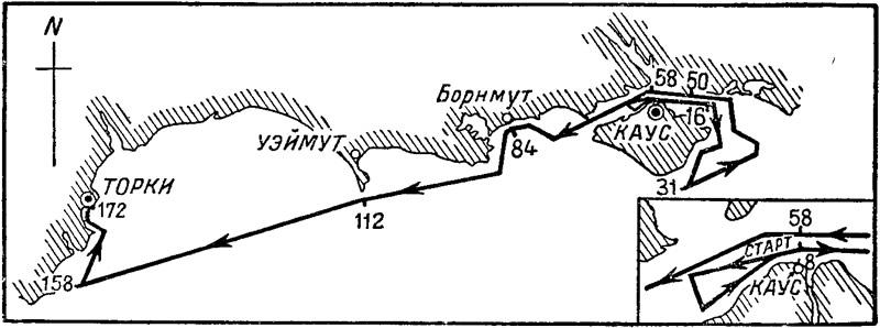 Схема трассы гонок Каус—