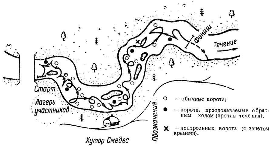 Схема трассы соревнований на реке Амата