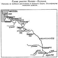 Схема участка Москва — Коломна