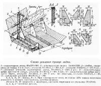 Схема усиления транца лодки