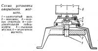 Схема установки аварийного магнето