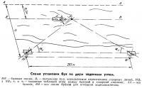 Схема установки буя по двум заданным углам