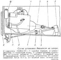 Схема установки двигателя на катере
