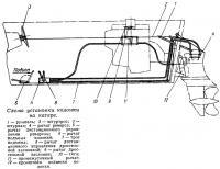 Схема установки колонки на катере