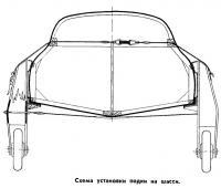 Схема установки лодки на шасси