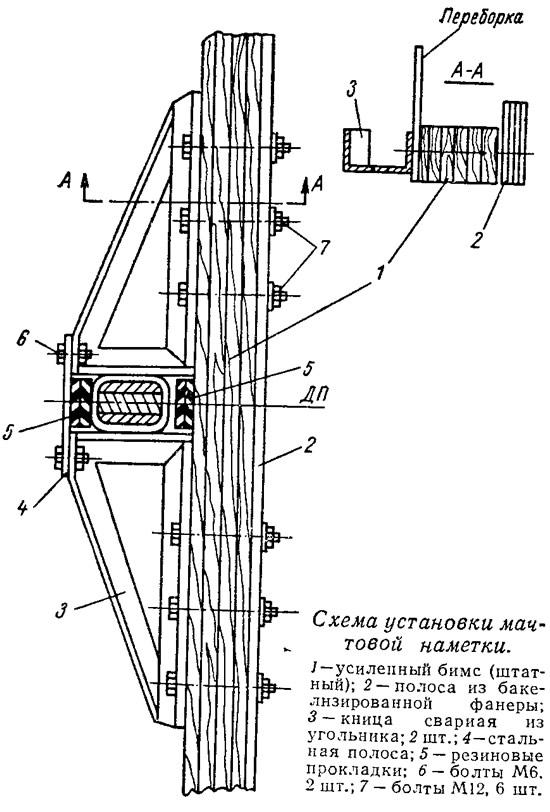 Схема установки мачтовой наметки