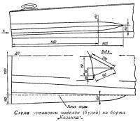 Схема установки наделок (булей) на борта Каазанки