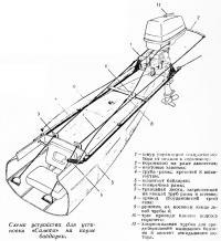 Схема устройства для установки «Салюта» на корме байдарки