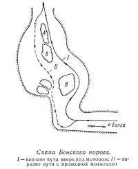 Схема Венского порога