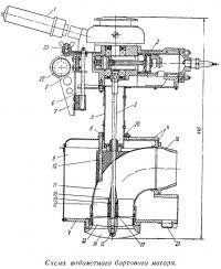 Схема водометного бортового мотора