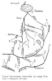 Схема возможных переходов из озера Ильмень в верховья Днепра