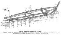 Схема закладки лодки на стапеле