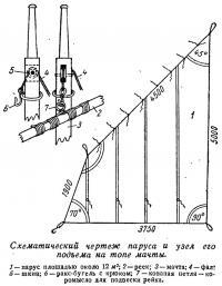 Схематический чертеж паруса и узел его подъема на топе мачты