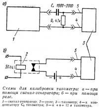 Схемы для калибровки тахометра