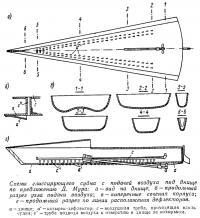 Схемы глиссирующего судна с подачей воздуха под днище