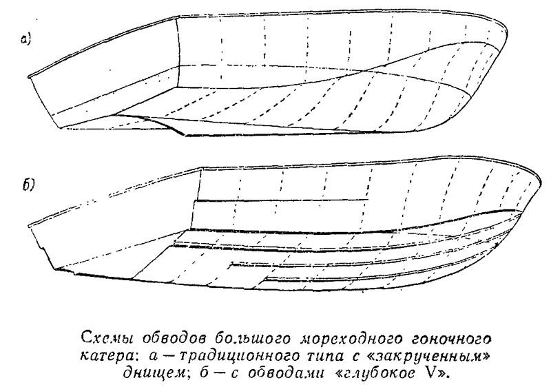 Схемы обводов большого мореходного гоночного катера
