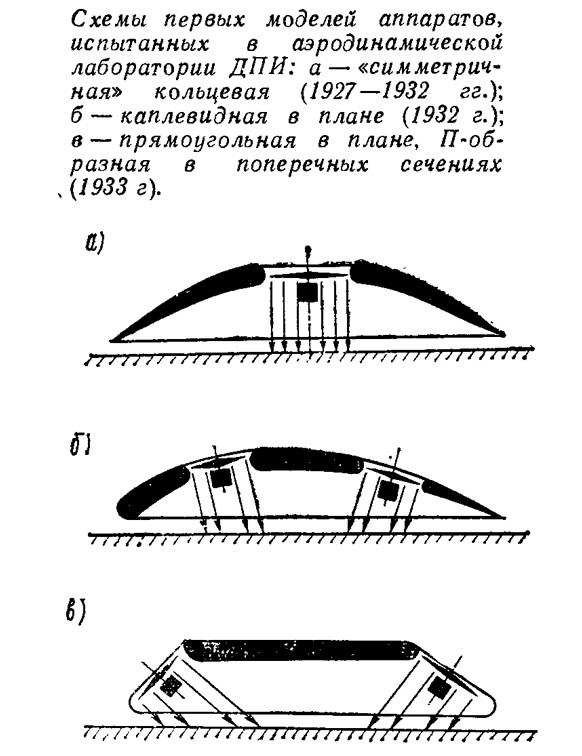 Схемы первых моделей