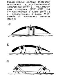 Схемы первых моделей аппаратов испытанных в аэродинамической лаборатории ДПИ