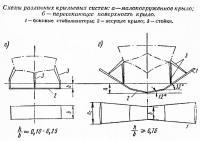 Схемы различных крыльевых систем