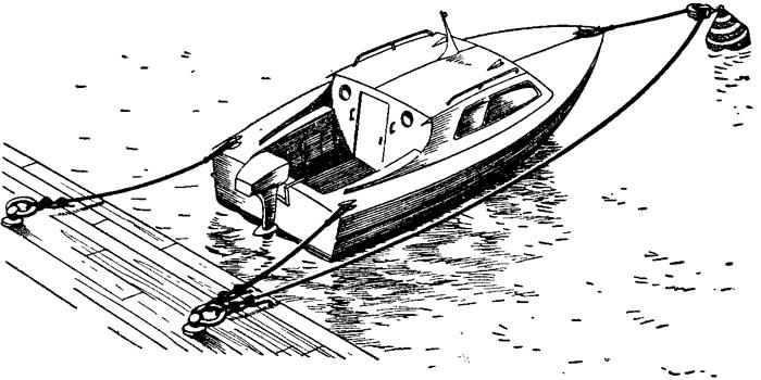 как швартовать лодку