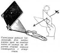 Сигнальное зеркало (гелиограф)