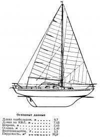Смарагд-II
