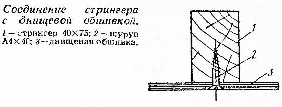 Соединение стрингера с днищевой обшивкой