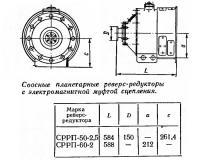 Соосные планетарные реверс-редукторы