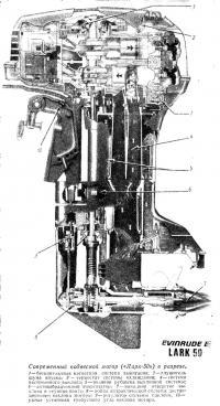 Современный подвесной мотор («Ларк-50») в разрезе