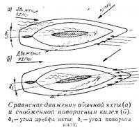 Сравнение движении обычной яхты и снабженной поворотным килем