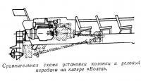 Сравнительная схема установки колонки и угловой передачи на катере «Волга»