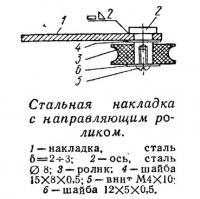 Стальная накладка с направляющим роликом