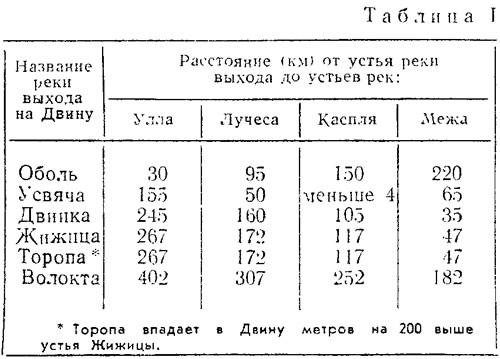 Таблица I