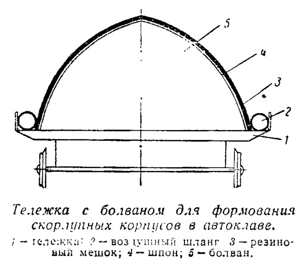 Тележка с болваном для формования скорлупных корпусов в автоклаве