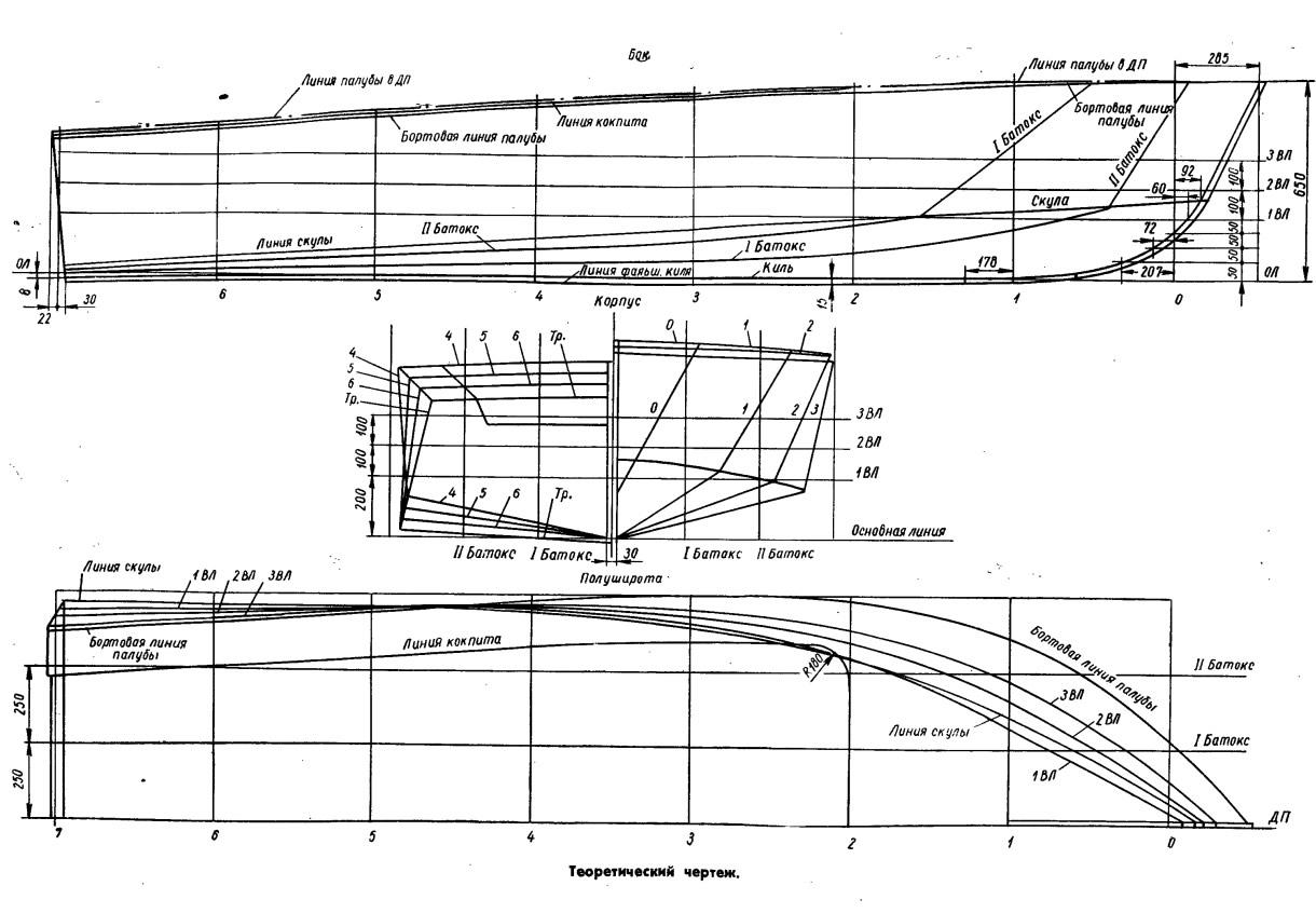 чертежи для строительства лодки