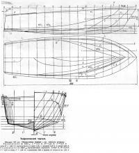 Теоретический чертеж
