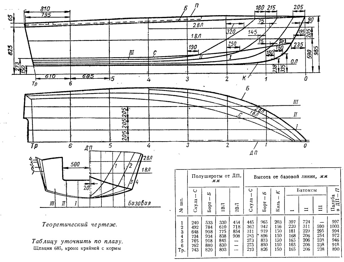 лодка из водопроводных труб своими руками чертежи