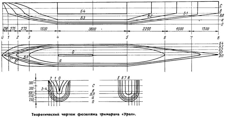 Теоретический чертеж фюзеляжа тримарана «Урал»