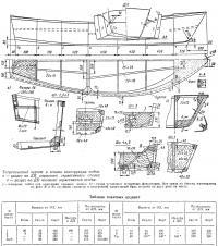 Теоретический чертеж и эскизы конструкции лодки
