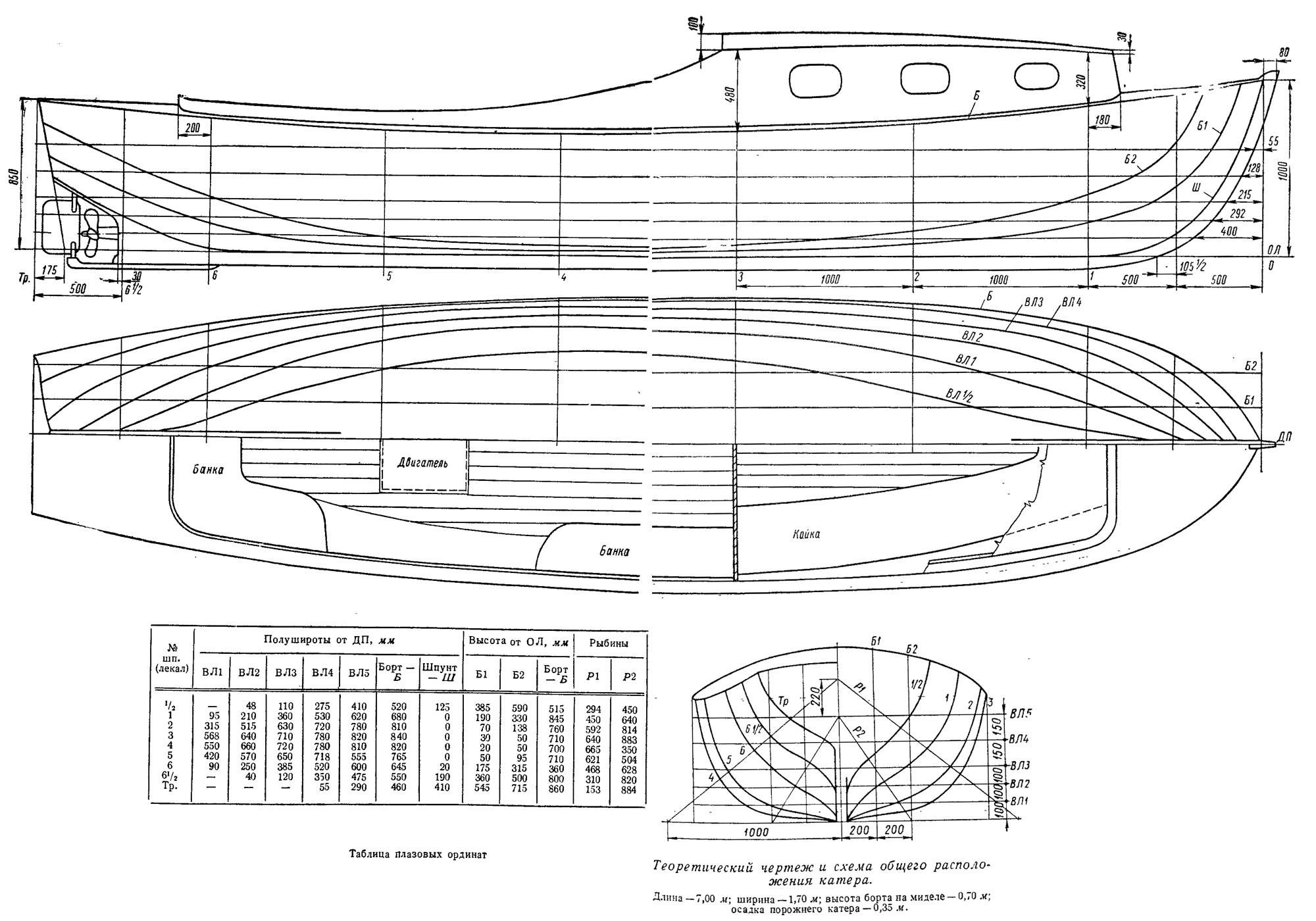 схемы и чертежи деревянных лодок